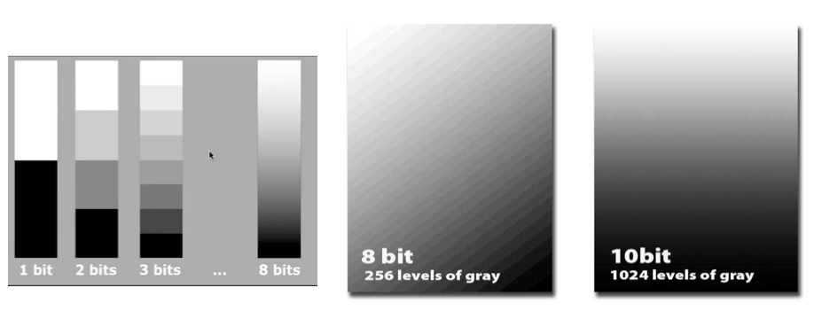 Color Depth Difference with varying bitrates